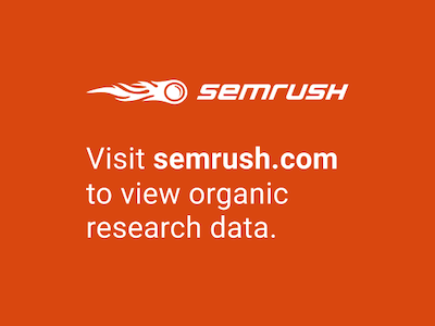 SEM Rush Search Engine Traffic of 118mya.com