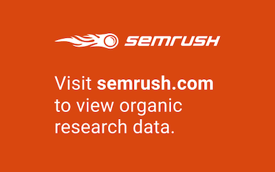 earth-seeds.org search engine traffic graph